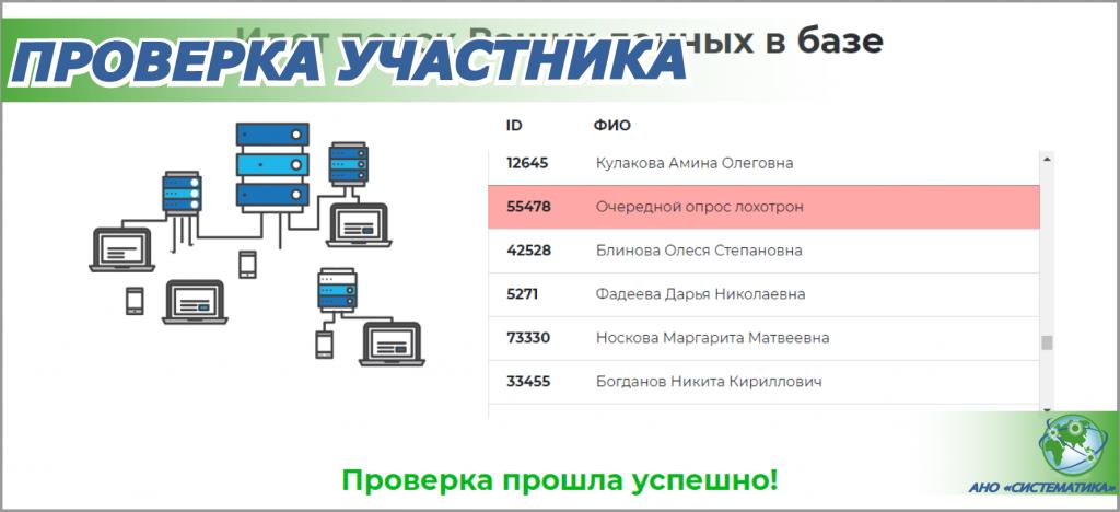 сайт опросов Глобальная Ассоциация Интернет торговли