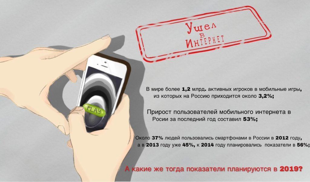 Ушёл в Online – game