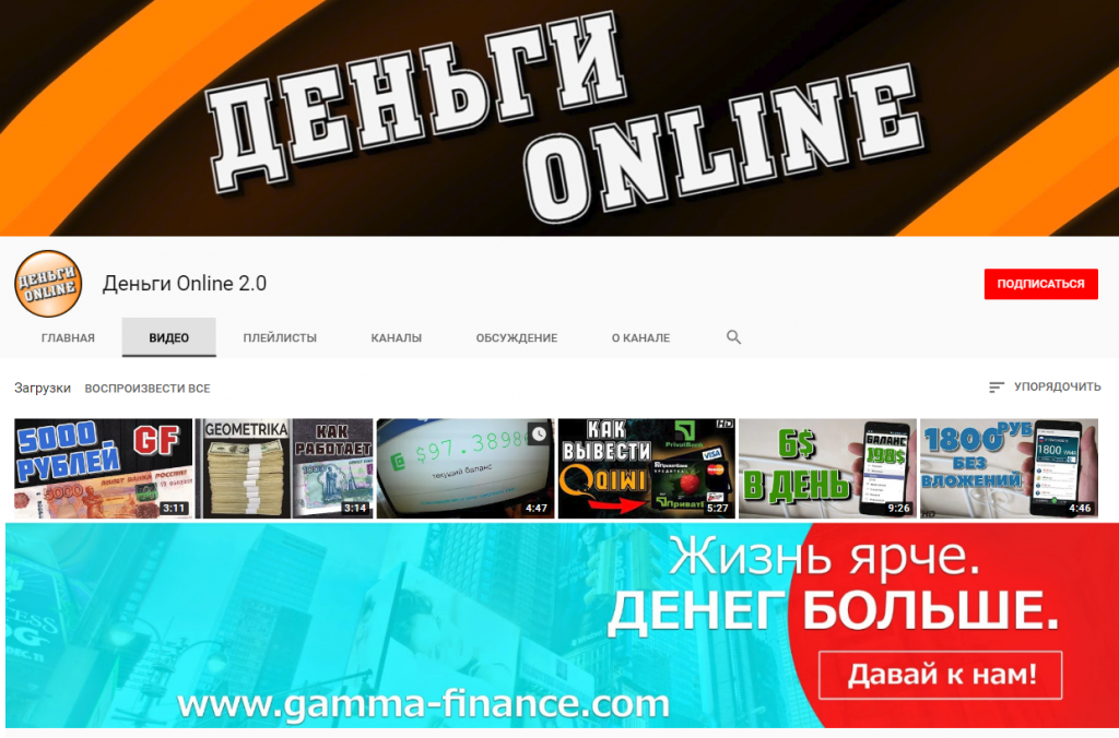 gamma-finance.com отзывы