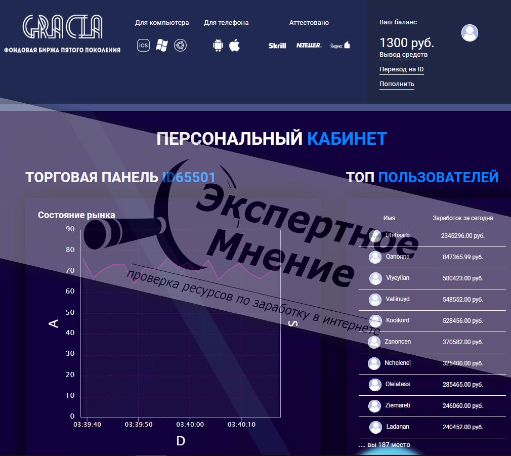 Gracia фондовая биржа пятого поколения сайт