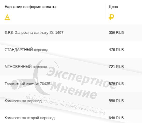 Единый регистрационный комитет компенсационные выплаты