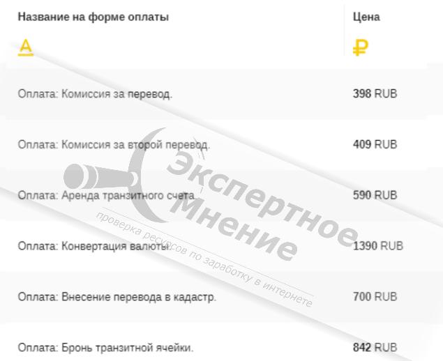 Комиссия за перевод cencontrol.ru отзывы
