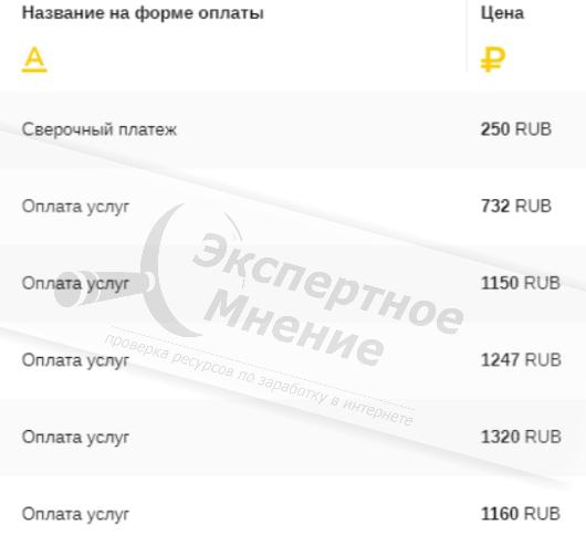 Компенсационный Фонд Жилищно-Коммунальных Хозяйств отзыв