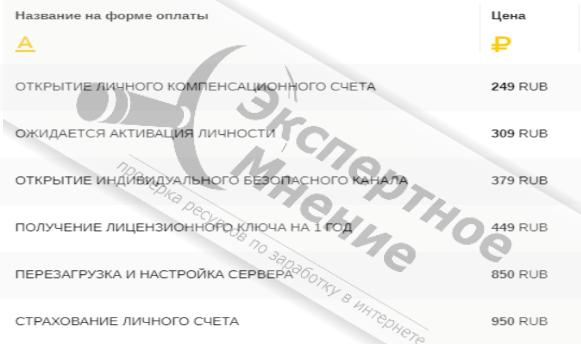 Управление Распределительных и надбавочных выплат (УРНВ) отзыв